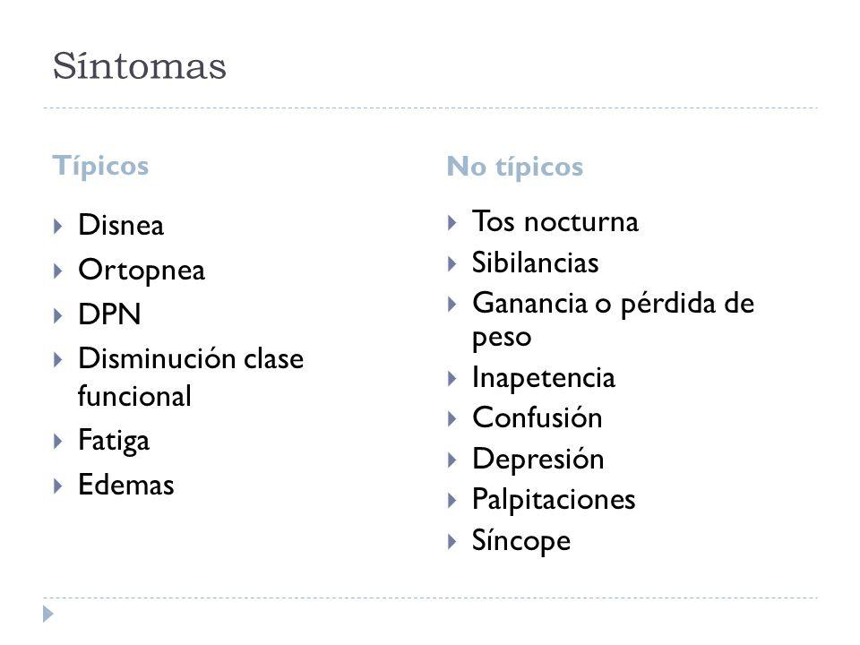 Síntomas Disnea Ortopnea DPN Disminución clase funcional Fatiga Edemas