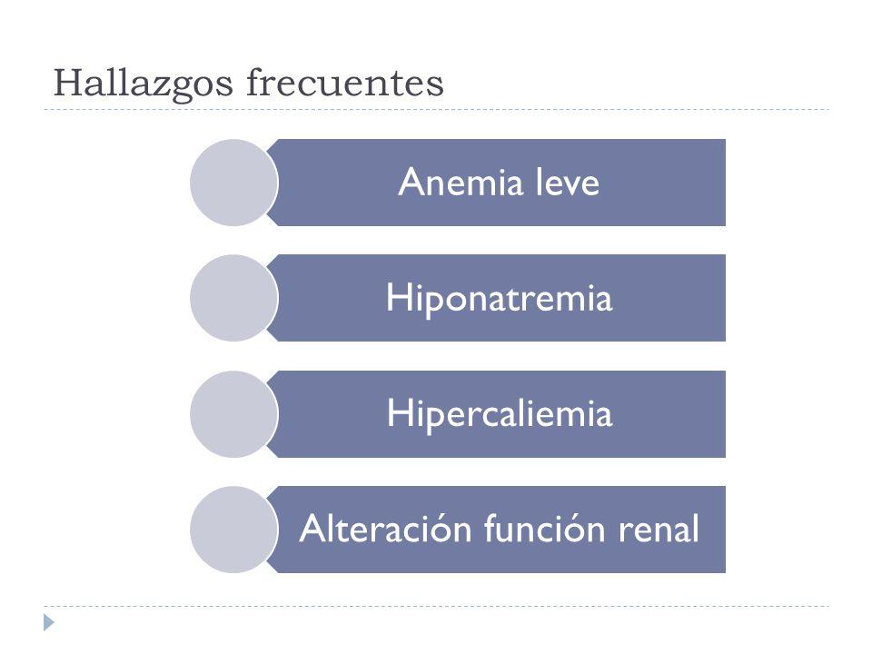 Alteración función renal