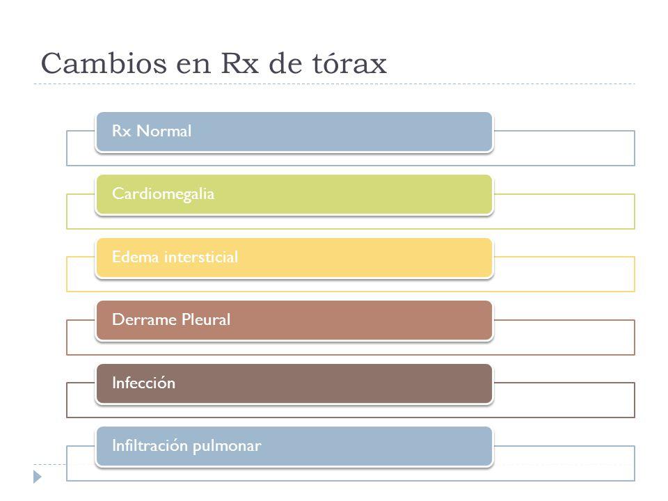 Cambios en Rx de tórax Rx Normal Cardiomegalia Edema intersticial