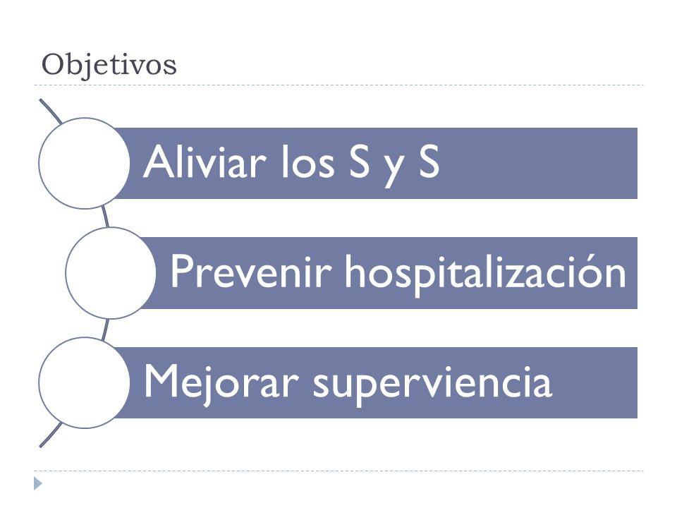 Prevenir hospitalización