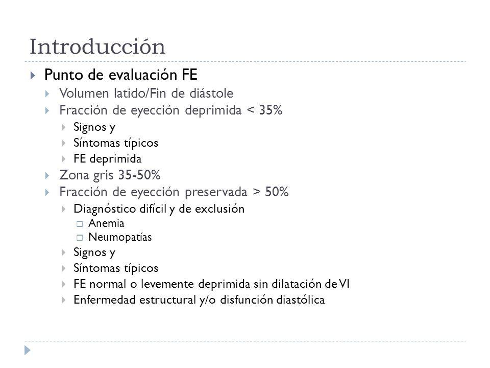 Introducción Punto de evaluación FE Volumen latido/Fin de diástole