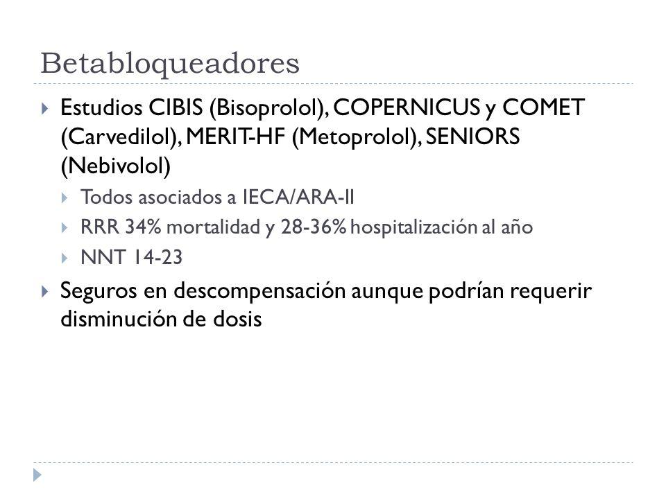 Betabloqueadores Estudios CIBIS (Bisoprolol), COPERNICUS y COMET (Carvedilol), MERIT-HF (Metoprolol), SENIORS (Nebivolol)