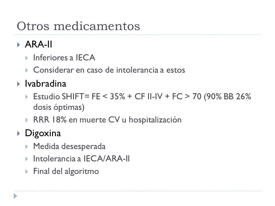 Otros medicamentos ARA-II Ivabradina Digoxina Inferiores a IECA