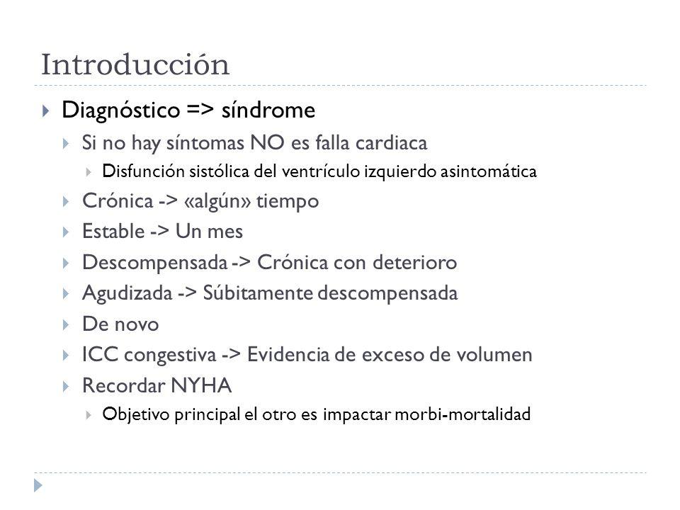 Introducción Diagnóstico => síndrome