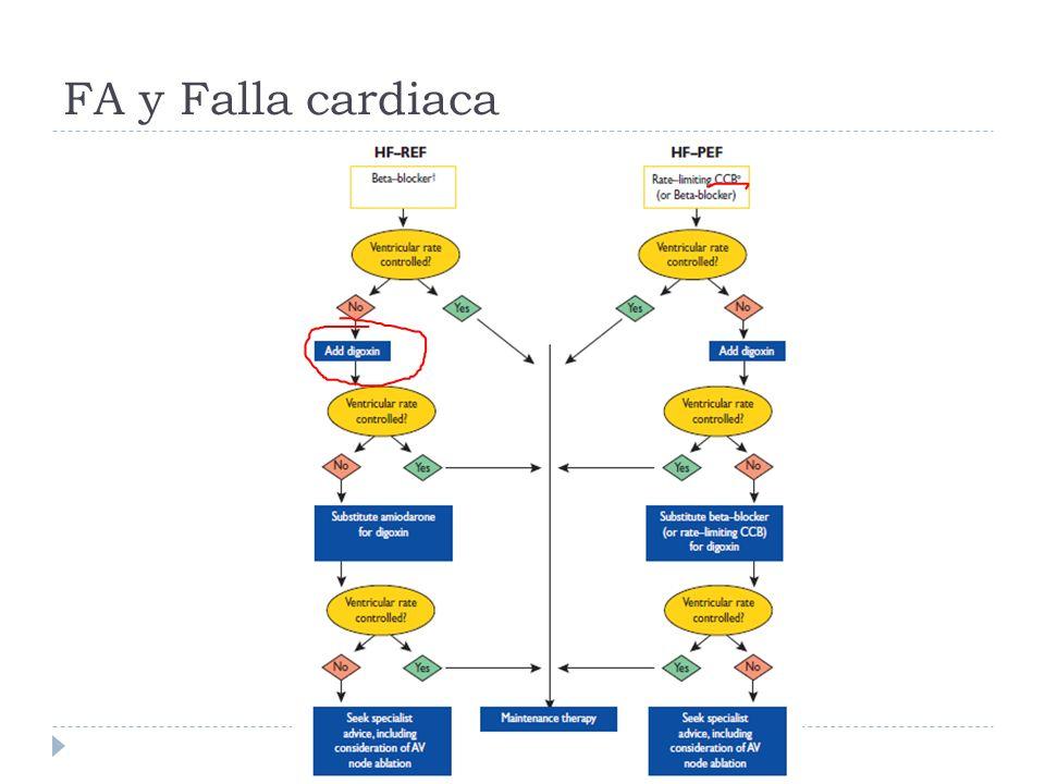FA y Falla cardiaca