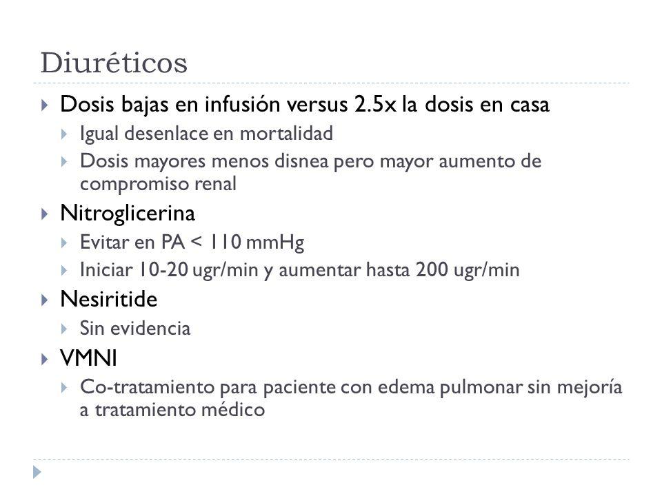 Diuréticos Dosis bajas en infusión versus 2.5x la dosis en casa