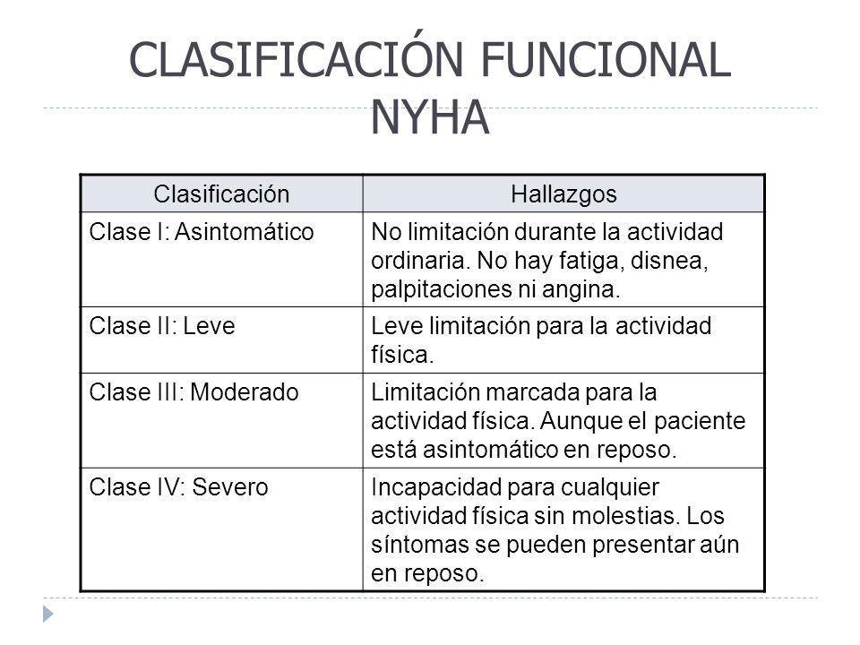 CLASIFICACIÓN FUNCIONAL NYHA