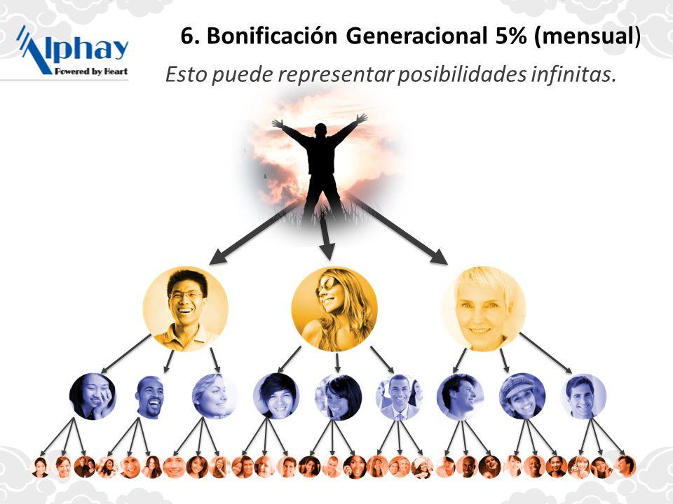 6. Bonificación Generacional 5% (mensual)