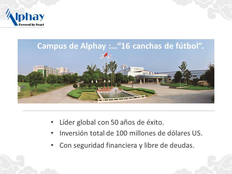 Campus de Alphay :… 16 canchas de fútbol .
