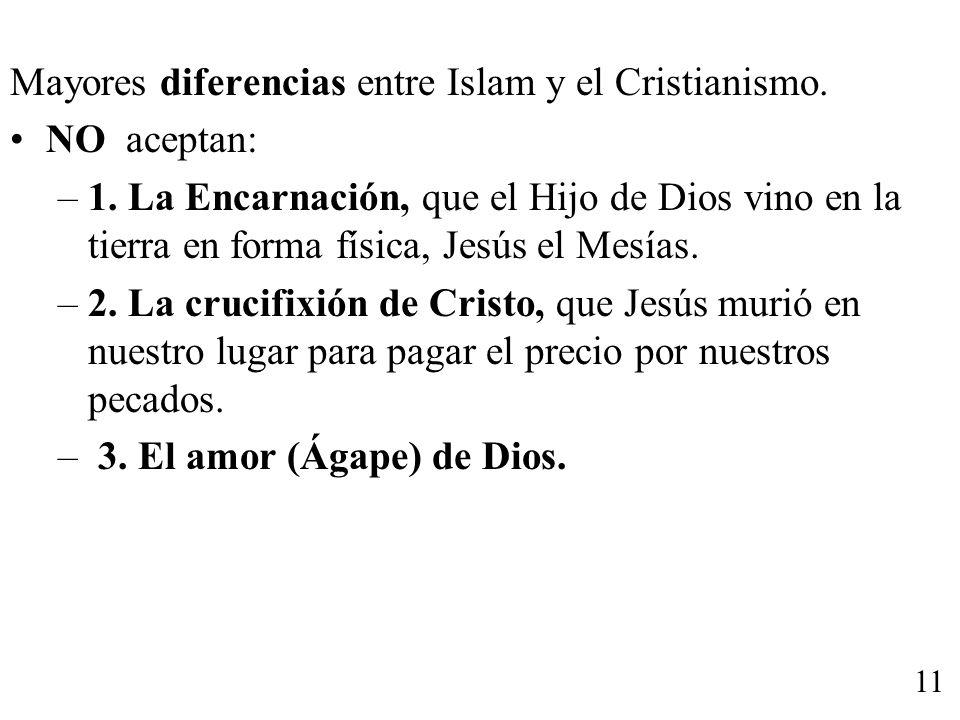 Mayores diferencias entre Islam y el Cristianismo. NO aceptan: