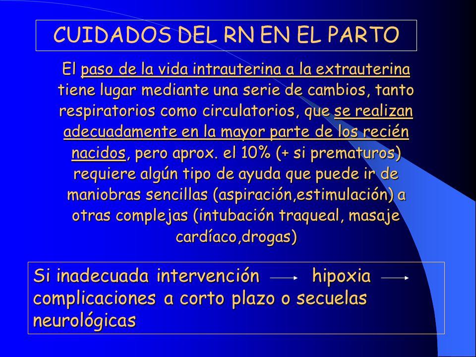 CUIDADOS DEL RN EN EL PARTO