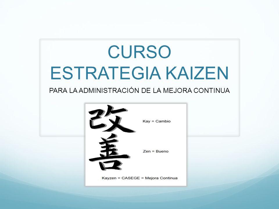 CURSO ESTRATEGIA KAIZEN