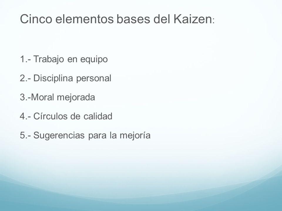 Cinco elementos bases del Kaizen: