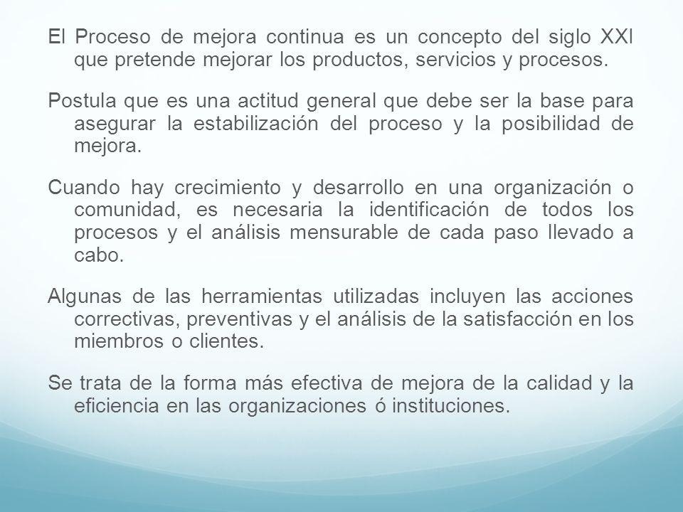 El Proceso de mejora continua es un concepto del siglo XXI que pretende mejorar los productos, servicios y procesos.