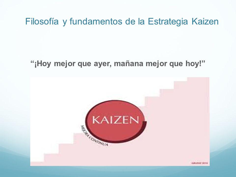 Filosofía y fundamentos de la Estrategia Kaizen