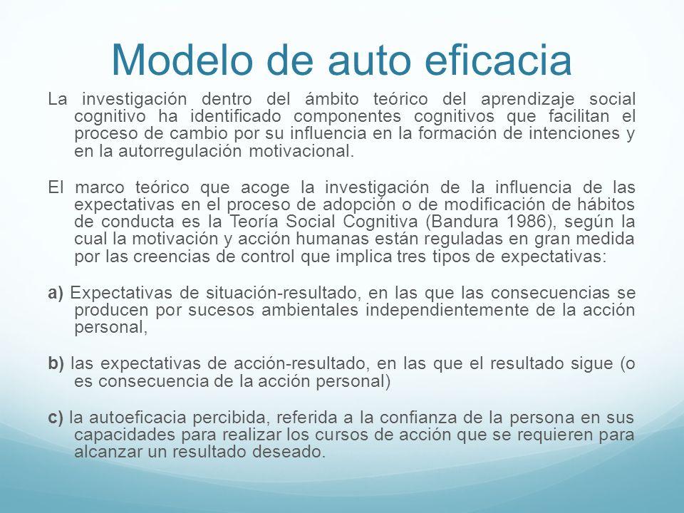 Modelo de auto eficacia