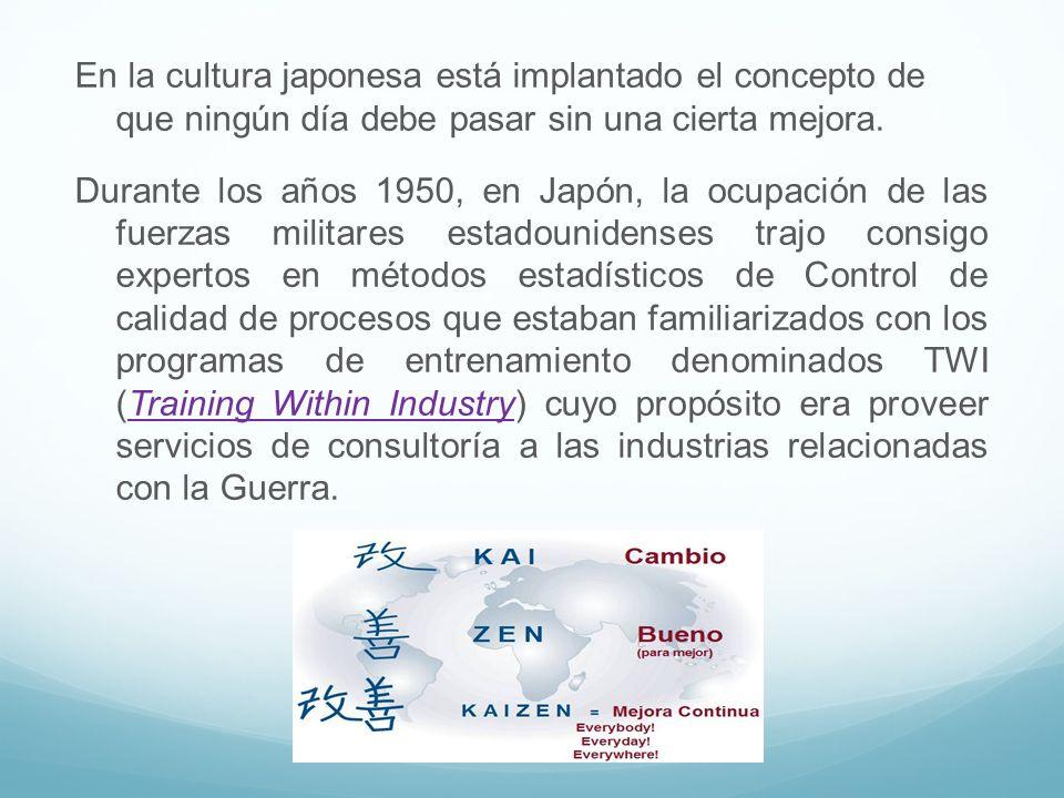 En la cultura japonesa está implantado el concepto de que ningún día debe pasar sin una cierta mejora.