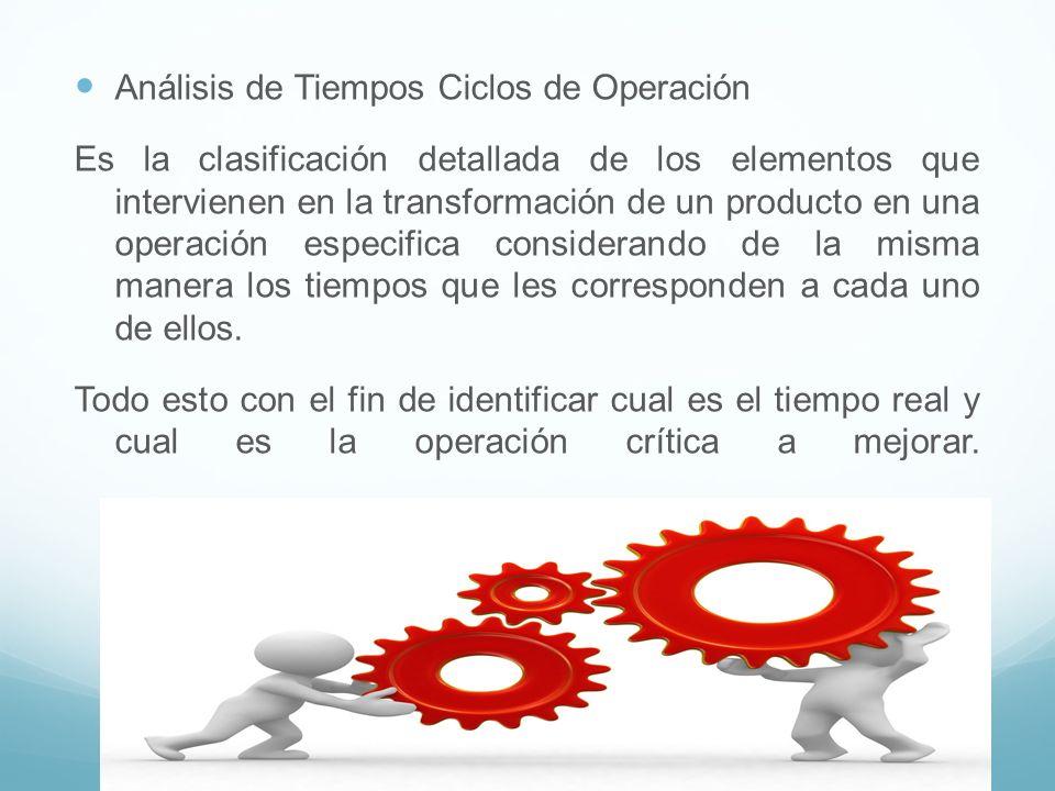 Análisis de Tiempos Ciclos de Operación