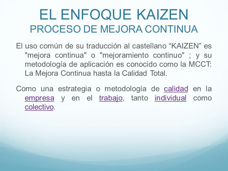EL ENFOQUE KAIZEN PROCESO DE MEJORA CONTINUA