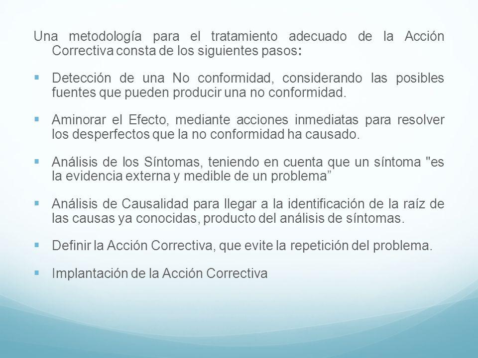 Una metodología para el tratamiento adecuado de la Acción Correctiva consta de los siguientes pasos: