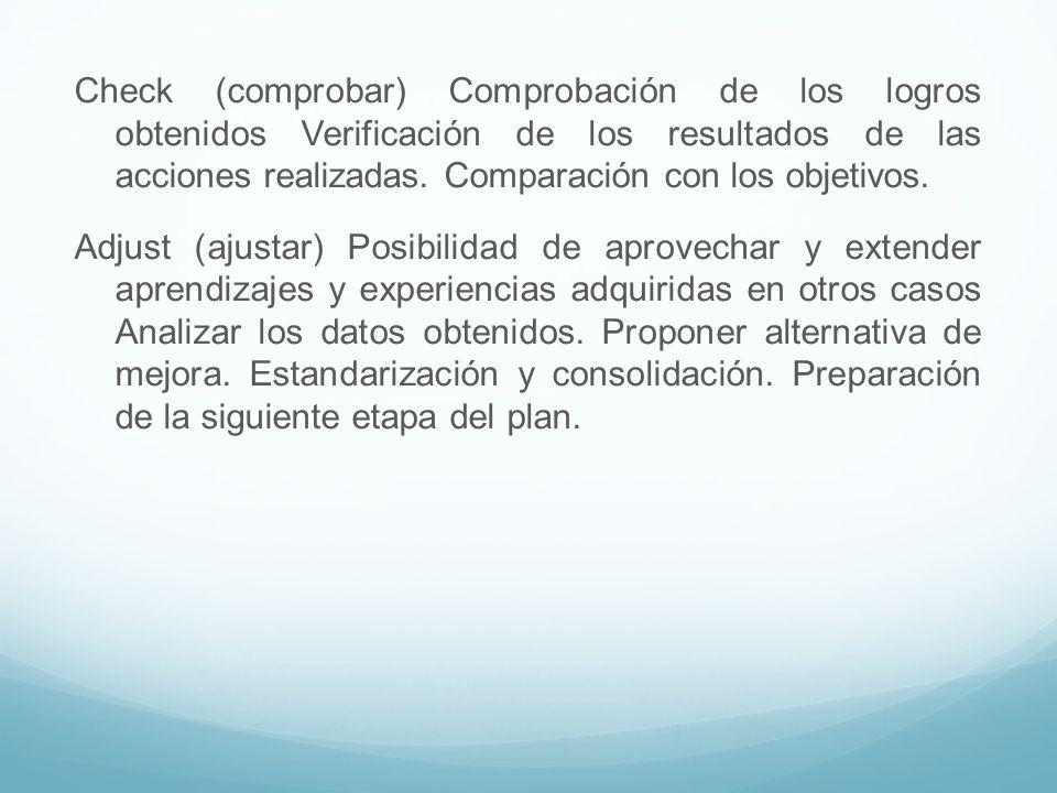 Check (comprobar) Comprobación de los logros obtenidos Verificación de los resultados de las acciones realizadas.