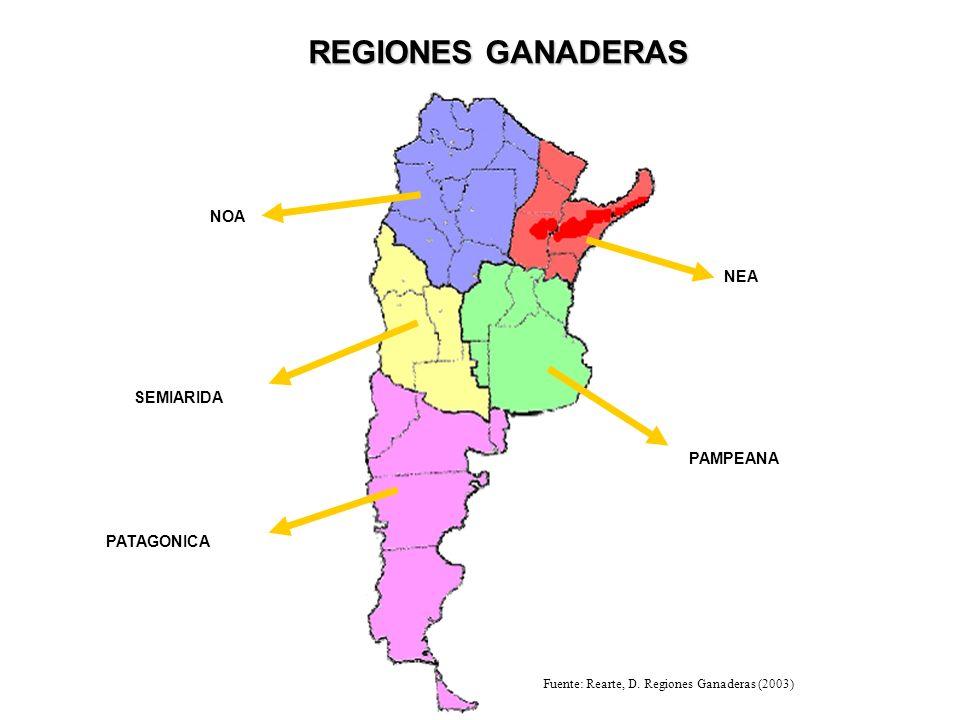 REGIONES GANADERAS NOA NEA SEMIARIDA PAMPEANA PATAGONICA