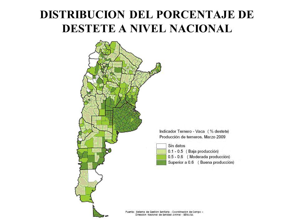 DISTRIBUCION DEL PORCENTAJE DE DESTETE A NIVEL NACIONAL