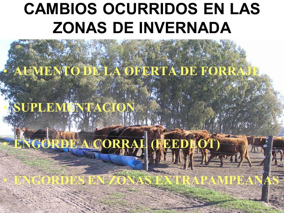 CAMBIOS OCURRIDOS EN LAS ZONAS DE INVERNADA