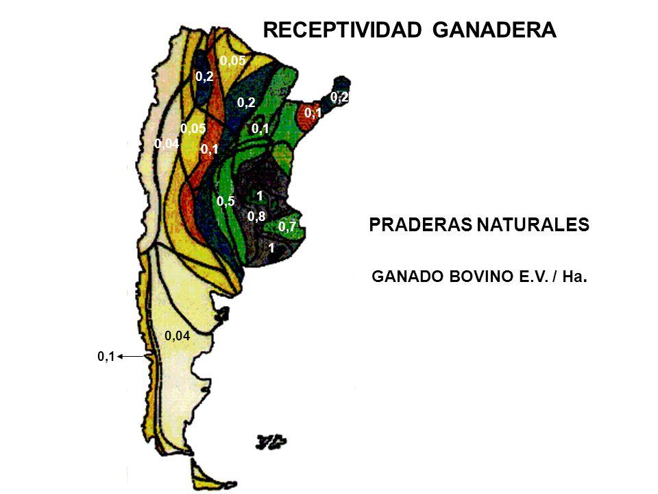 RECEPTIVIDAD GANADERA