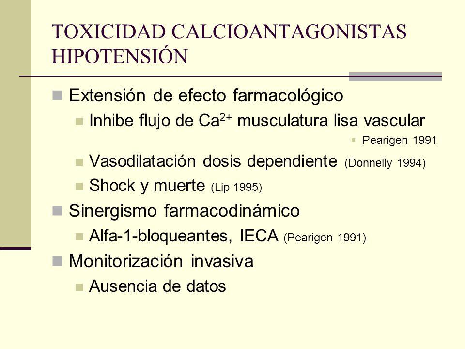 TOXICIDAD CALCIOANTAGONISTAS HIPOTENSIÓN