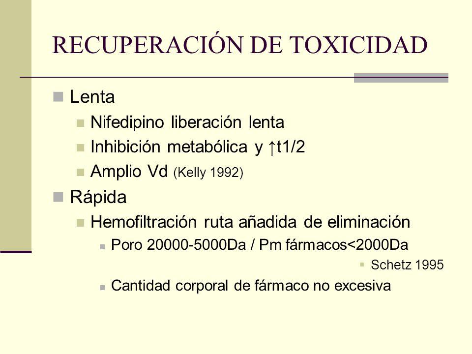 RECUPERACIÓN DE TOXICIDAD