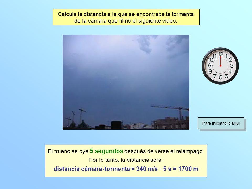 distancia cámara-tormenta = 340 m/s · 5 s = 1700 m