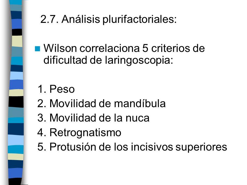2.7. Análisis plurifactoriales: