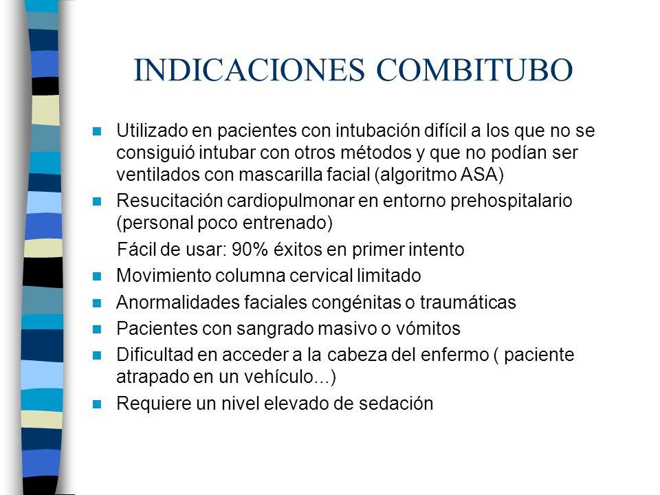 INDICACIONES COMBITUBO