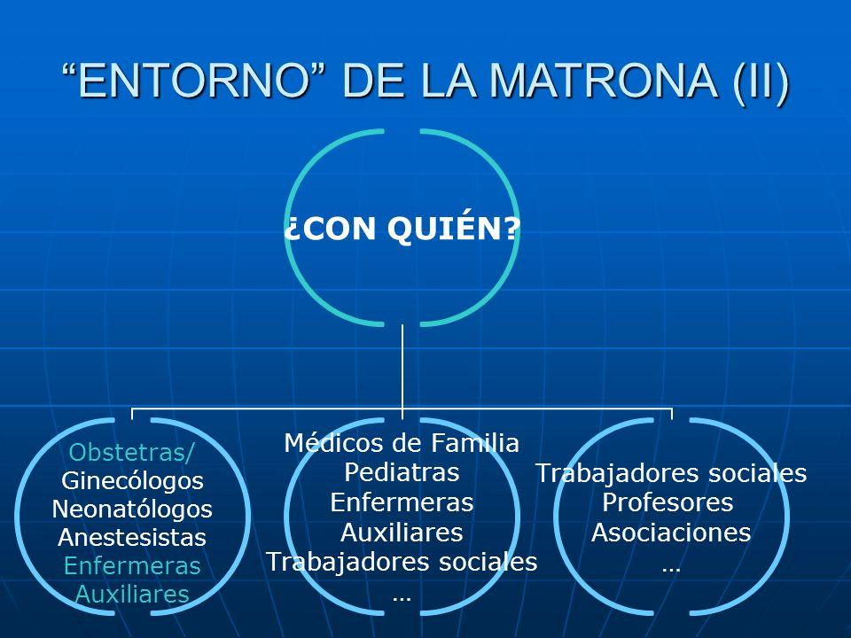 ENTORNO DE LA MATRONA (II)