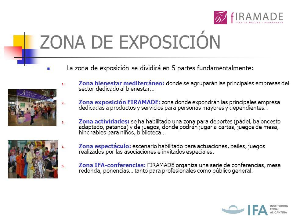 ZONA DE EXPOSICIÓN La zona de exposición se dividirá en 5 partes fundamentalmente: