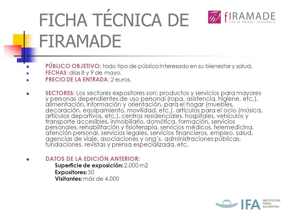 FICHA TÉCNICA DE FIRAMADE