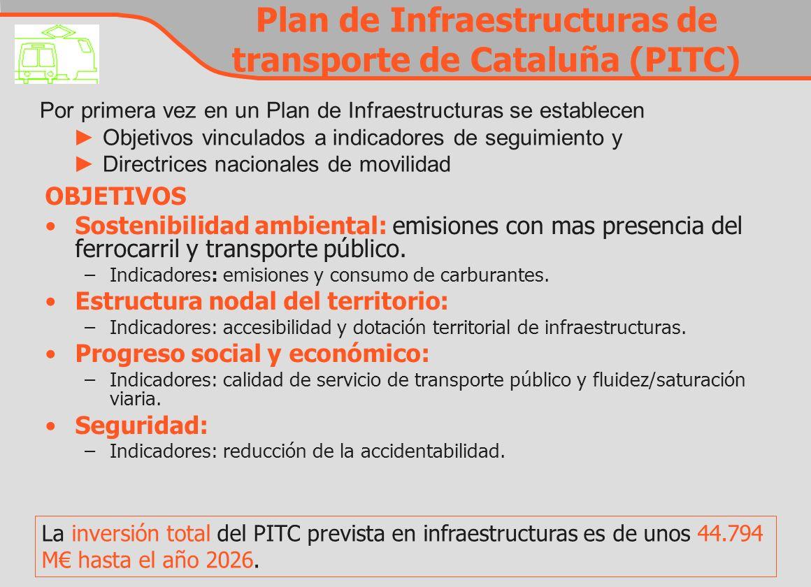 Plan de Infraestructuras de transporte de Cataluña (PITC)