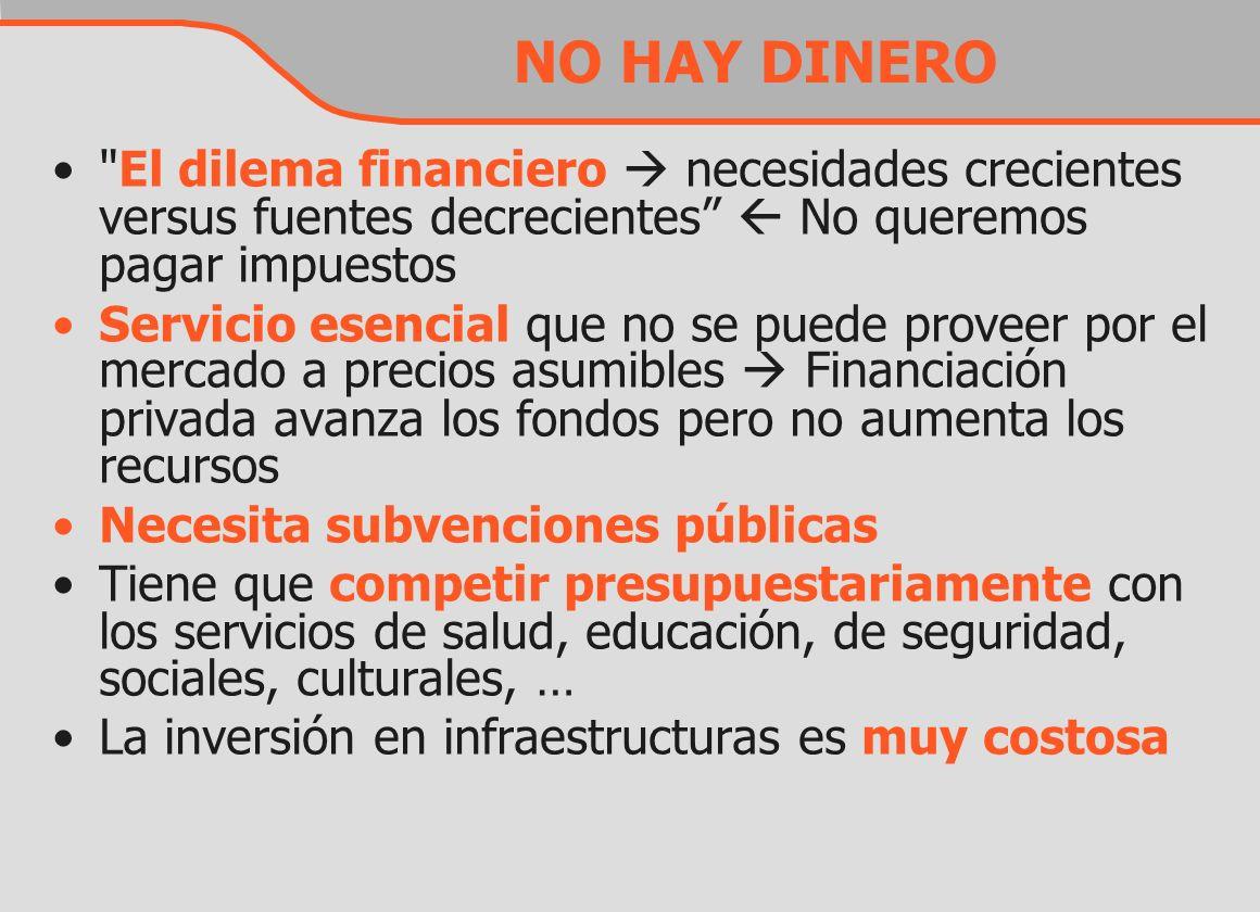 NO HAY DINERO El dilema financiero  necesidades crecientes versus fuentes decrecientes  No queremos pagar impuestos.
