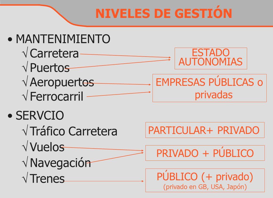 NIVELES DE GESTIÓN MANTENIMIENTO Carretera Puertos Aeropuertos