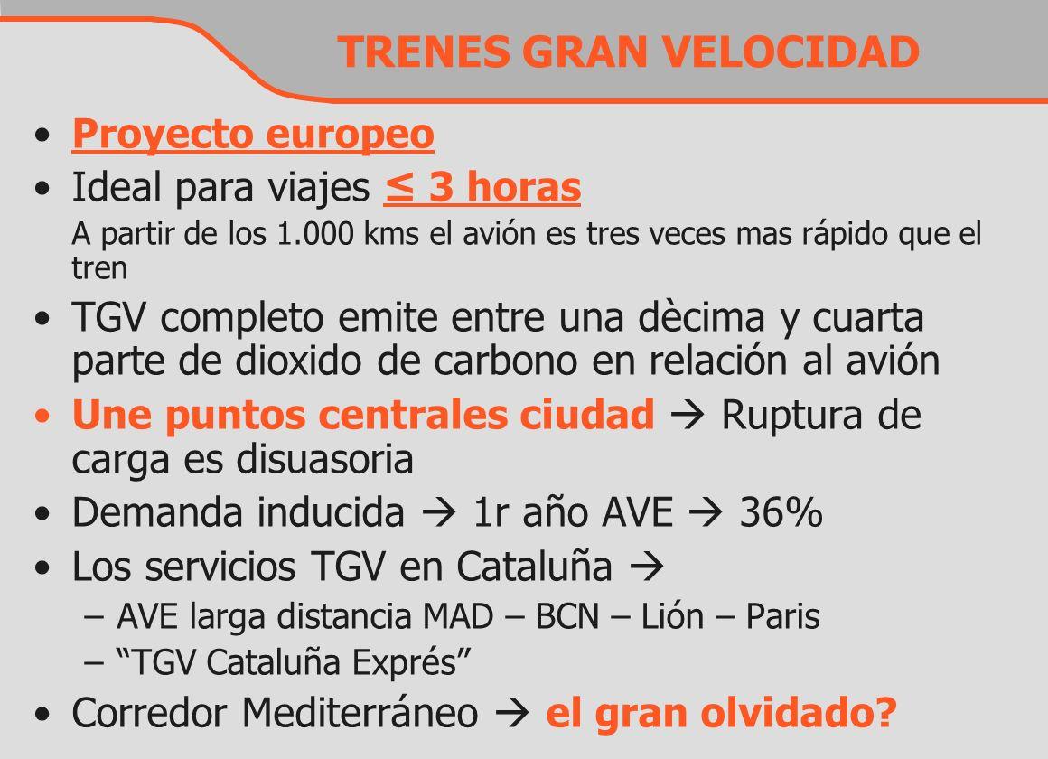 TRENES GRAN VELOCIDAD Proyecto europeo Ideal para viajes ≤ 3 horas