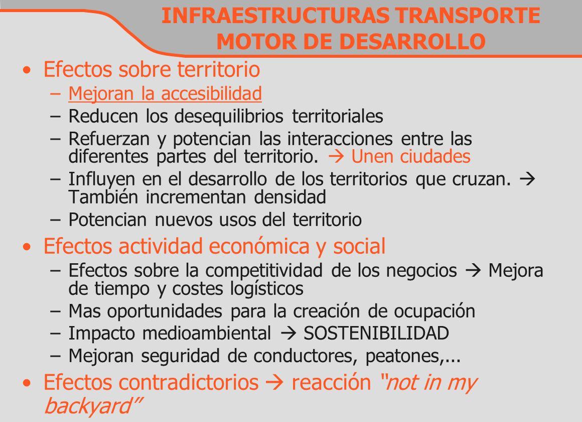 INFRAESTRUCTURAS TRANSPORTE MOTOR DE DESARROLLO