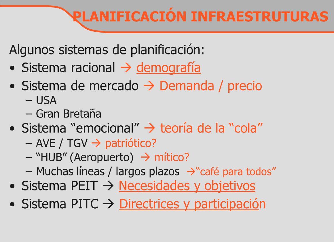 PLANIFICACIÓN INFRAESTRUTURAS