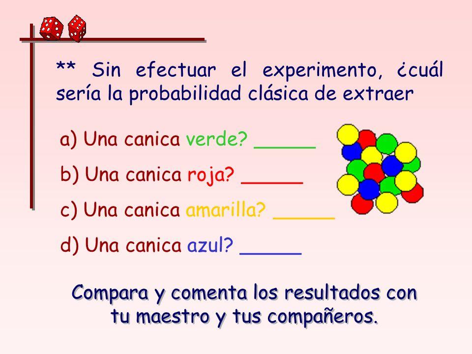 Compara y comenta los resultados con tu maestro y tus compañeros.