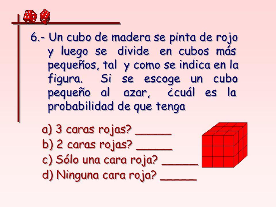 6.- Un cubo de madera se pinta de rojo