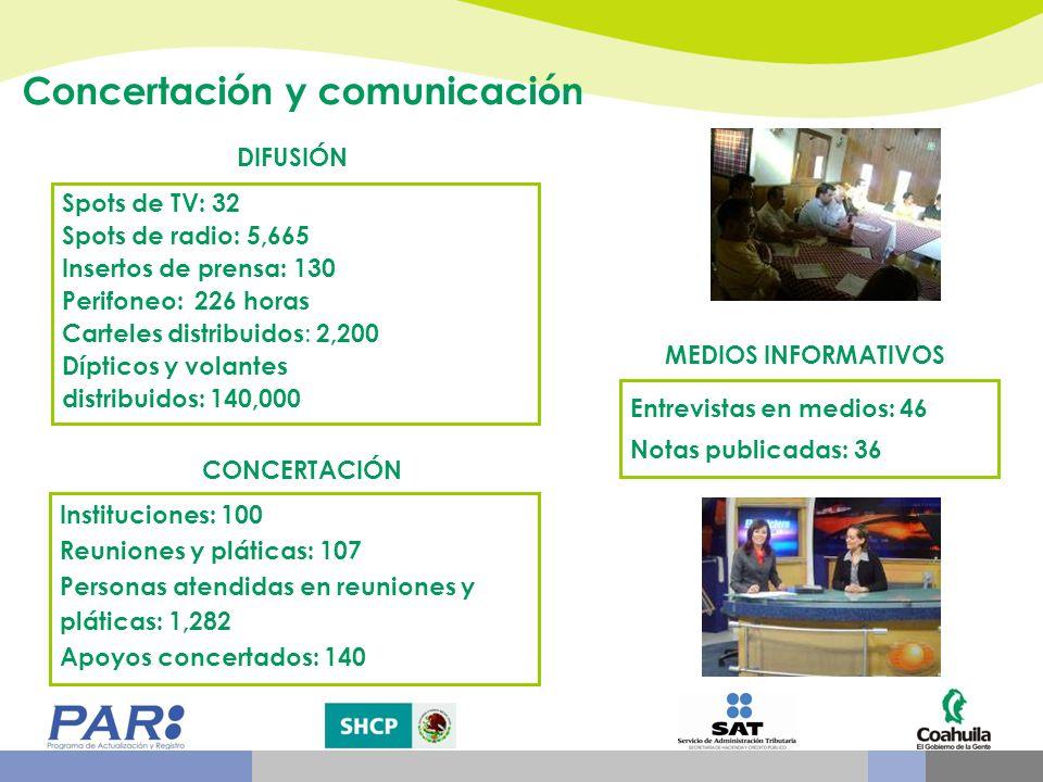 Concertación y comunicación