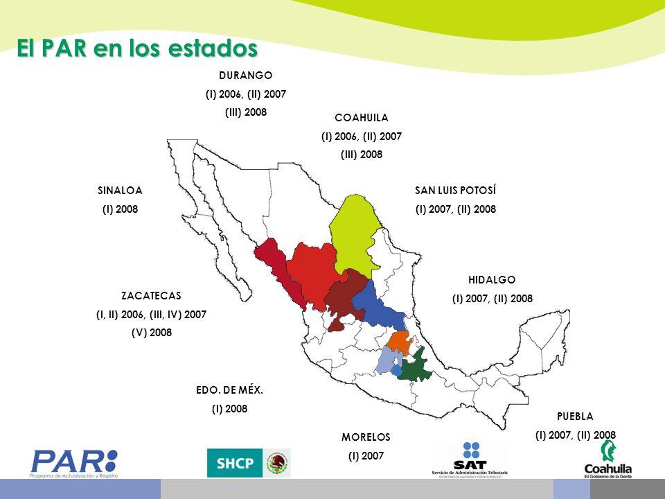 El PAR en los estados DURANGO (I) 2006, (II) 2007 (III) 2008 COAHUILA