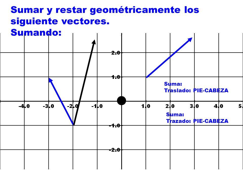 Sumar y restar geométricamente los siguiente vectores. Sumando: