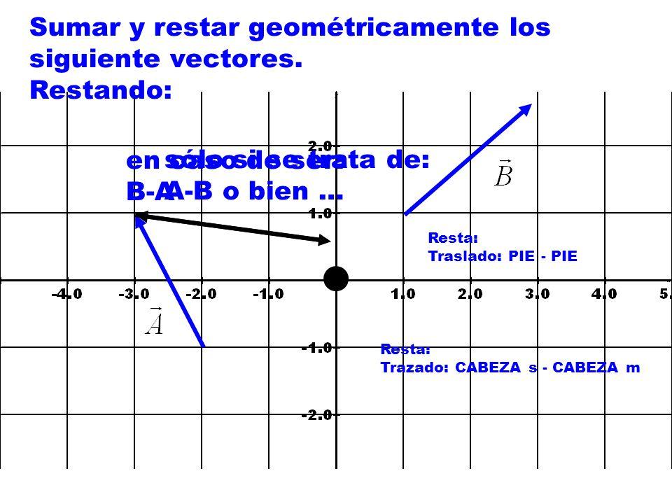 Sumar y restar geométricamente los siguiente vectores. Restando: