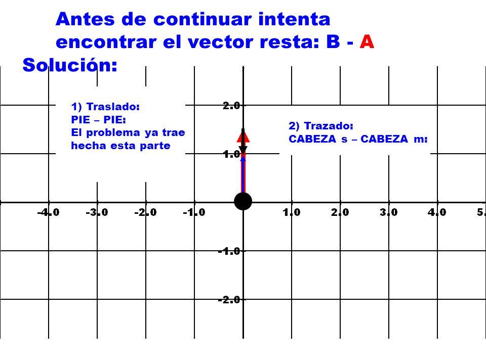 Antes de continuar intenta encontrar el vector resta: B - A